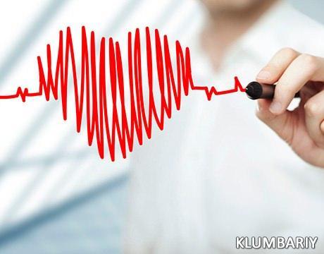 Тест Состояние своего здоровья по образу жизни